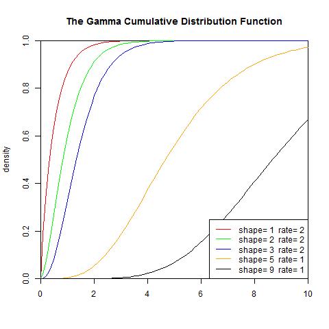 gamma2