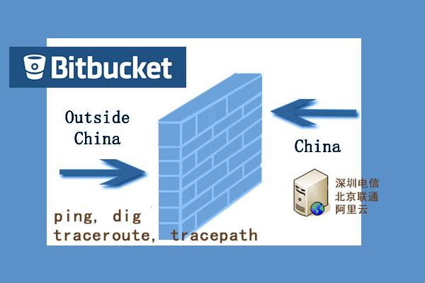 bitbucket-title