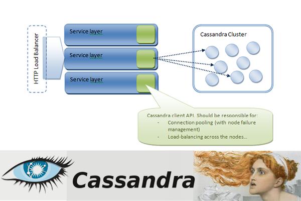 cassandra-title