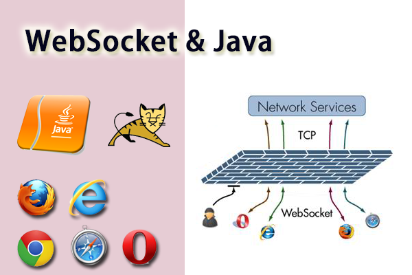java-websocket