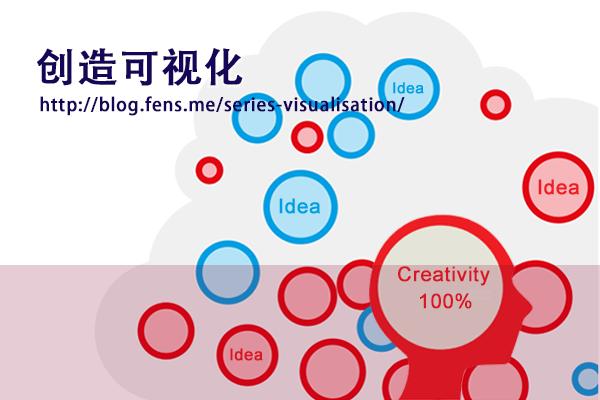 visualisation-title