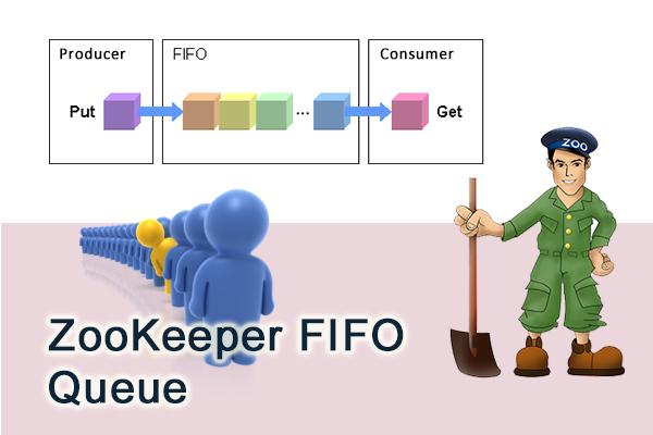 zookeeper-fifo-queue