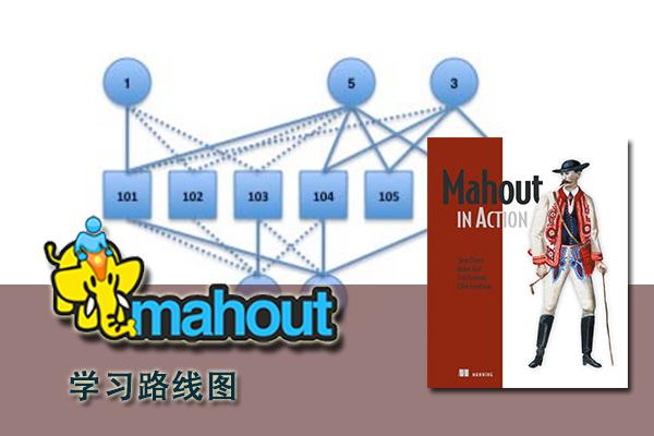 Hadoop-mahout-roadmap