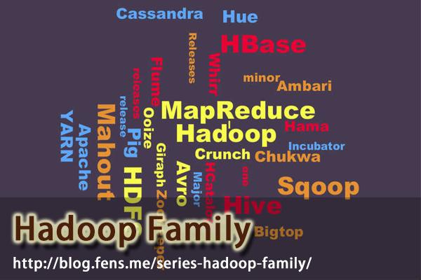 HadoopFamilyWordle
