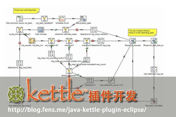 kettle-plugin