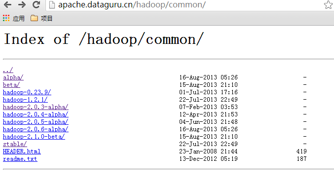 hadoop-download