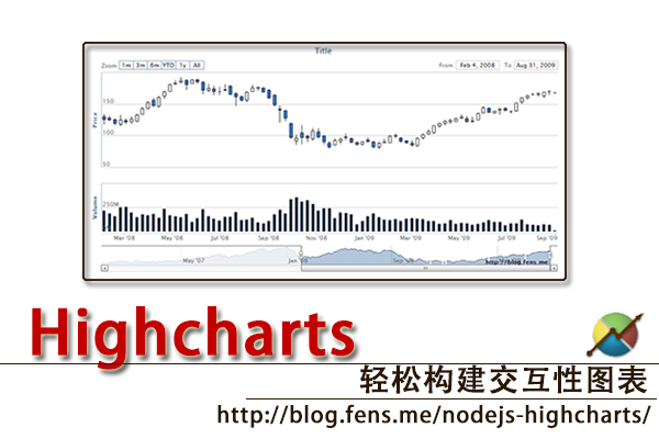 nodejs-highcharts