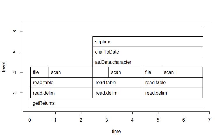 plot-rprof2