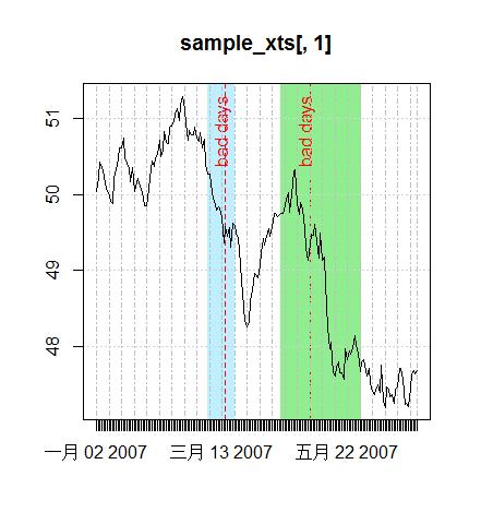 plot.xts-event