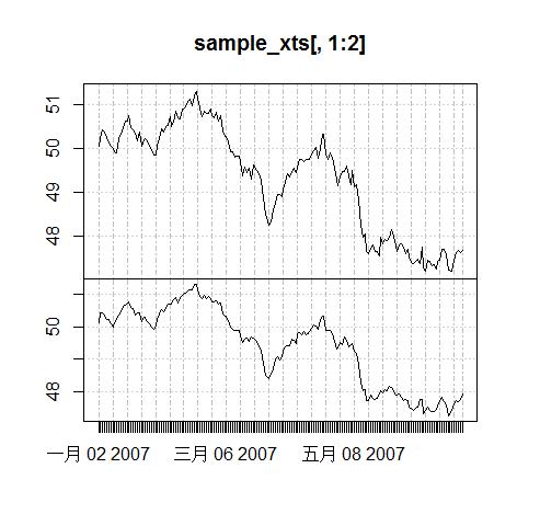 plot.xts-panel