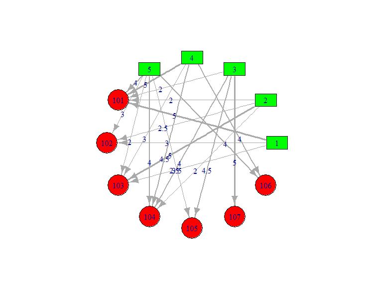 src_graph