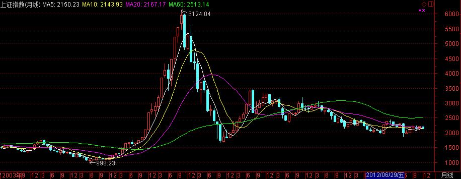 index-sh