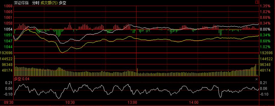 index-sz-bbi