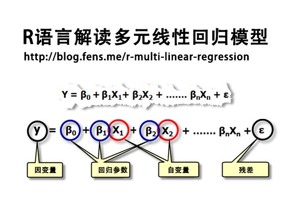 多元非线性回归分析_R语言解读多元线性回归模型 - Little_Rookie - 博客园